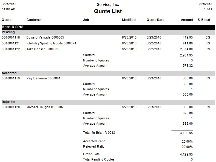Quote List Report DESCO Support - Invoice vs quote
