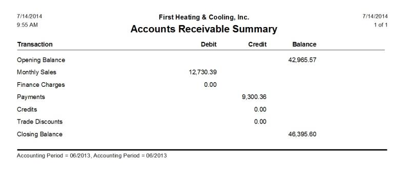 accounts receivable report