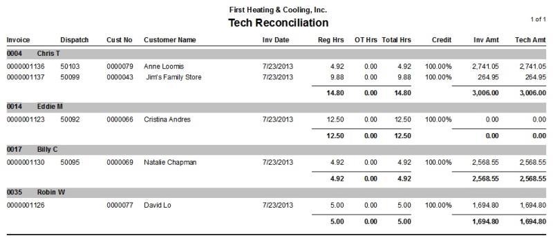 tech reconciliation report desco support